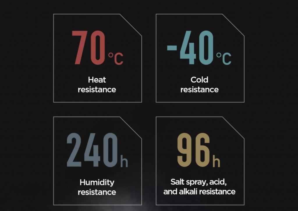 vydržia pracovať v teplotách v rozmedzí od  70° C až do -40° C