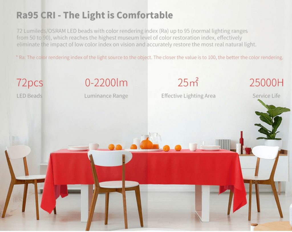 Xiaomi Yeelight 480