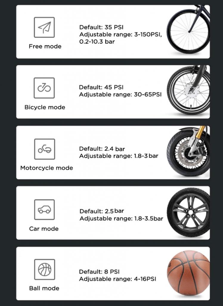 Xiaomi Mi Portable Air Pump 1S